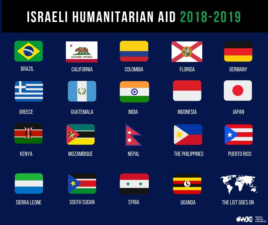 Israel is a World Leader in Humanitarian Aid - Defending