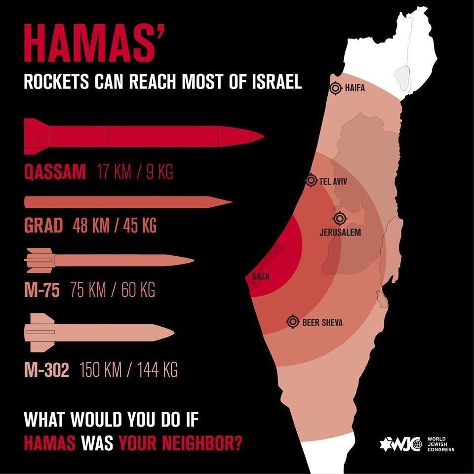 Hamas mortar