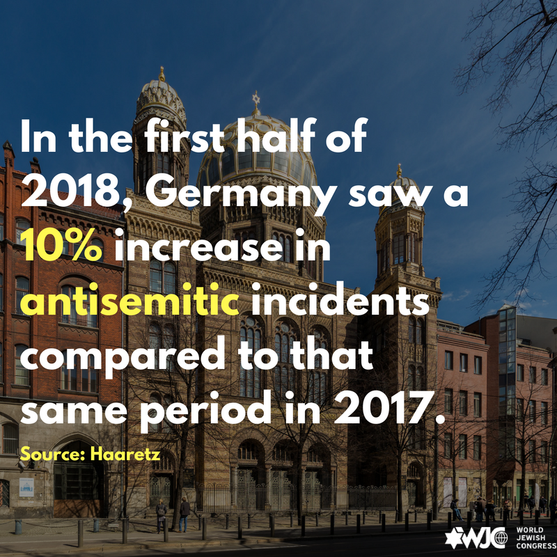 Germany saw a 10  increase in antisemitic incidents in the first half of 2018 compared to the same period last year.  2