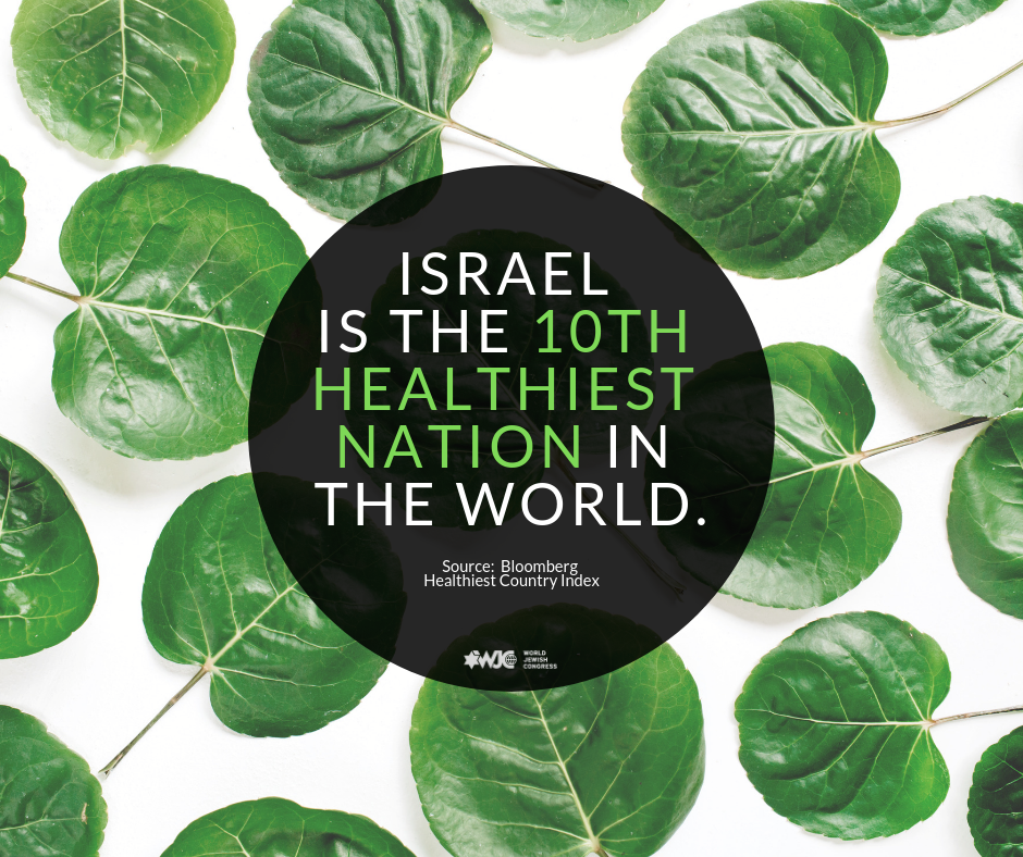 Israel is 10th healthiest nation in the world